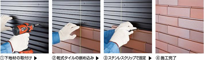 (1)下地材の取り付け(2)乾式タイルの嵌め込み(3)ステンレスクリップで固定(4)施工完了