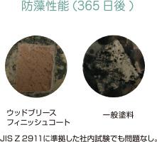 防藻性能(365日後),JIS Z 2911に準拠した社内試験でも問題なし。