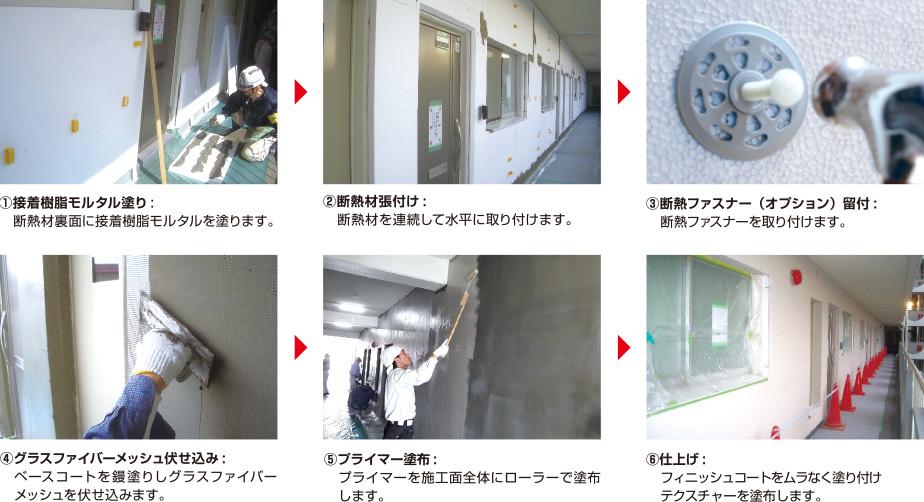 (1)接着樹脂モルタル塗り、断熱材裏面に接着樹脂モルタルを塗ります。(2)断熱材張付け、 断熱材を連続して水平に取り付けます。(3)断熱ファスナー(オプション)留付、断熱ファスナーを取り付けます。(4)グラスファイバーメッシュ伏せ込み、ベースコートを鏝塗りしグラスファイバーメッシュを伏せ込みます。(5)プライマー塗布、プライマーを施工面全体にローラーで塗布します。(6)仕上げ、フィニッシュコートをムラなく塗り付けテクスチャーを塗布します。