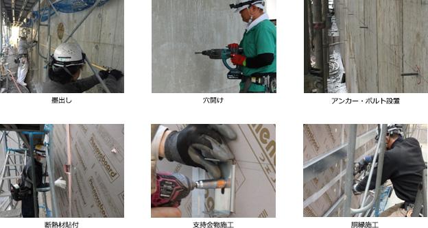 墨出し,穴開け,アンカー・ボルト設置,断熱材貼付,支持金物施工,胴縁施工